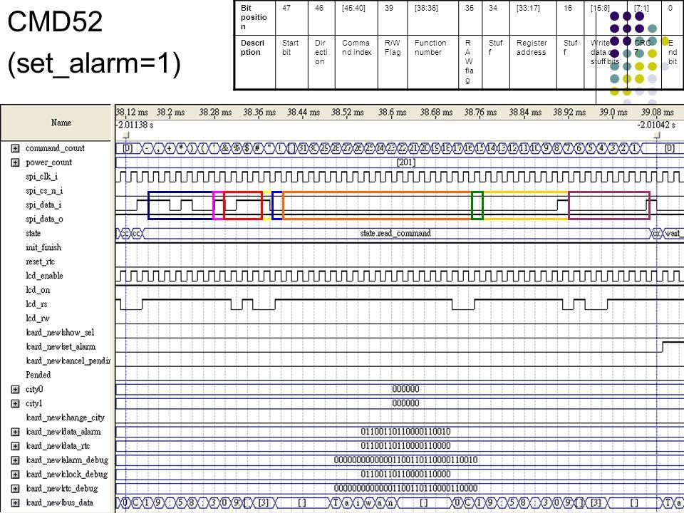 CMD52 (set_alarm=1) Bit position 47 46 [45:40] 39 [38:36] 35 34